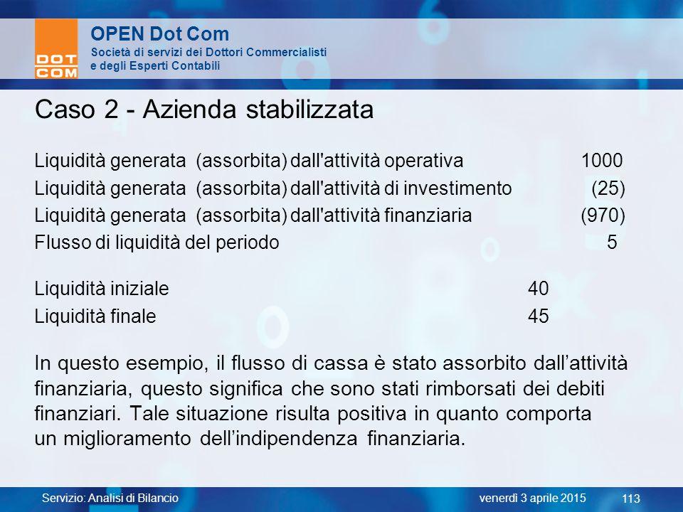 Caso 2 - Azienda stabilizzata