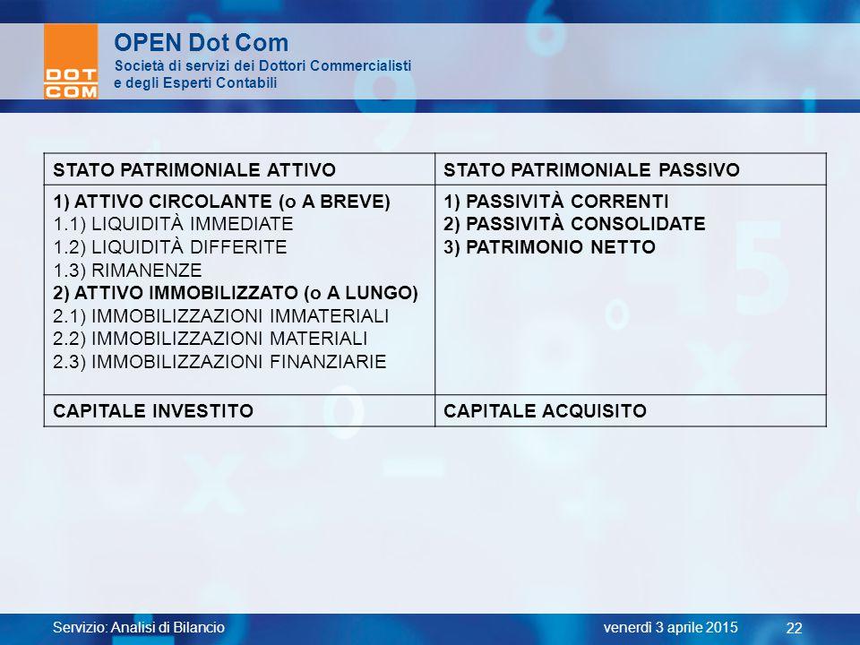 OPEN Dot Com STATO PATRIMONIALE ATTIVO STATO PATRIMONIALE PASSIVO