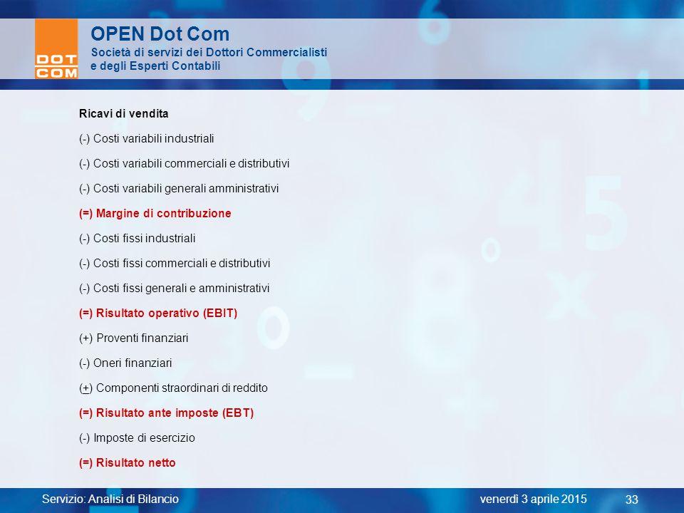 OPEN Dot Com Società di servizi dei Dottori Commercialisti