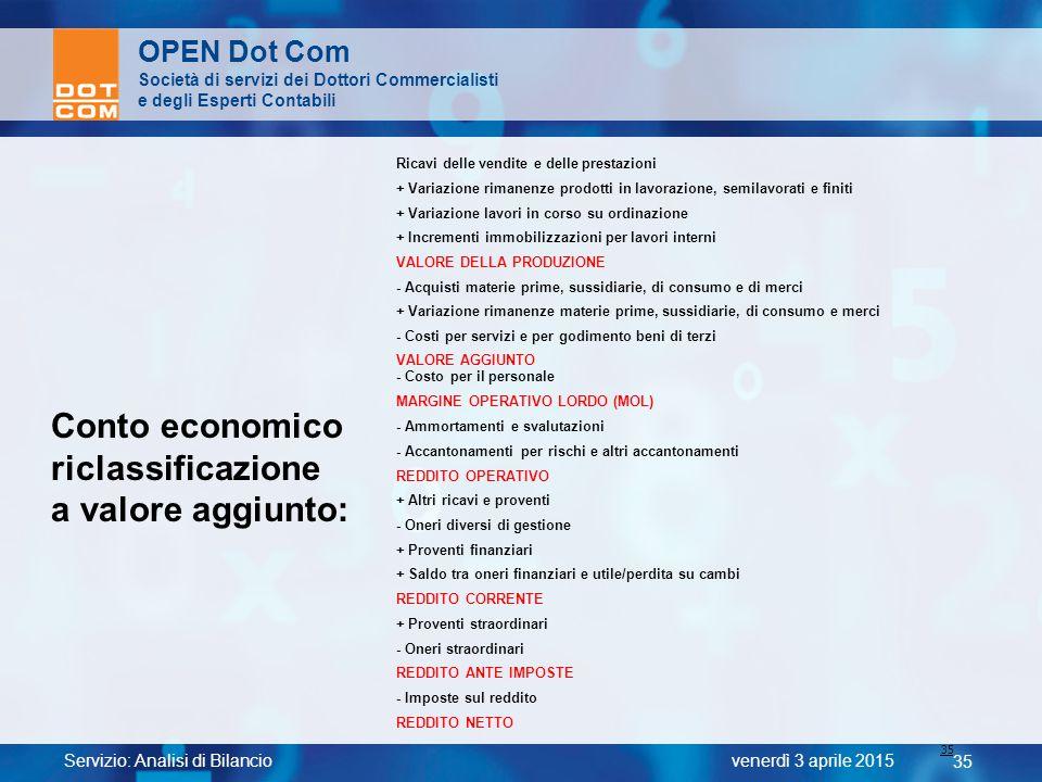 Conto economico riclassificazione a valore aggiunto: OPEN Dot Com