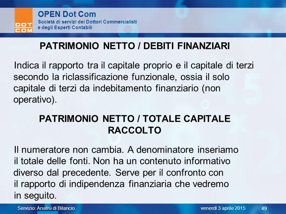 PATRIMONIO NETTO / DEBITI FINANZIARI