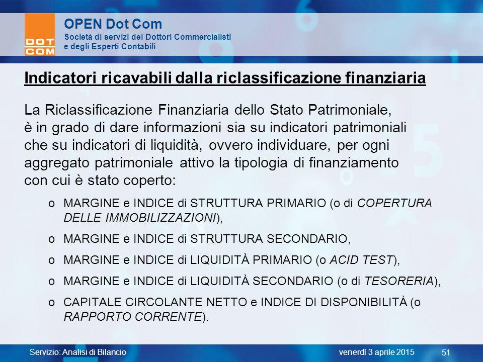 Indicatori ricavabili dalla riclassificazione finanziaria
