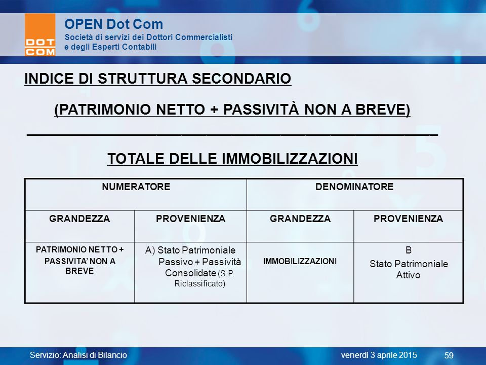 INDICE DI STRUTTURA SECONDARIO