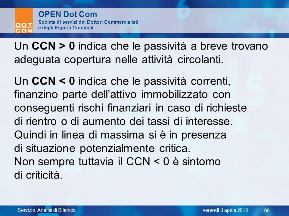 Un CCN > 0 indica che le passività a breve trovano