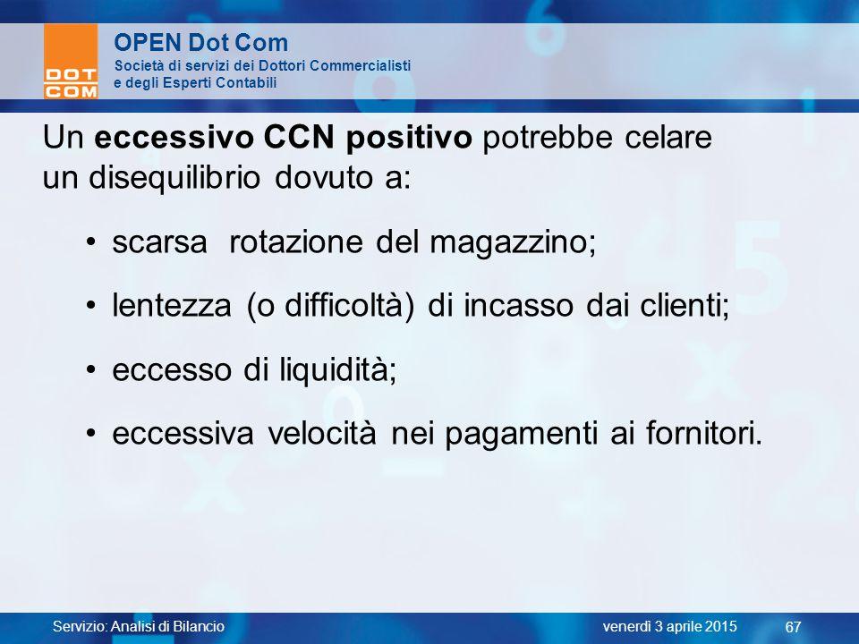 Un eccessivo CCN positivo potrebbe celare un disequilibrio dovuto a: