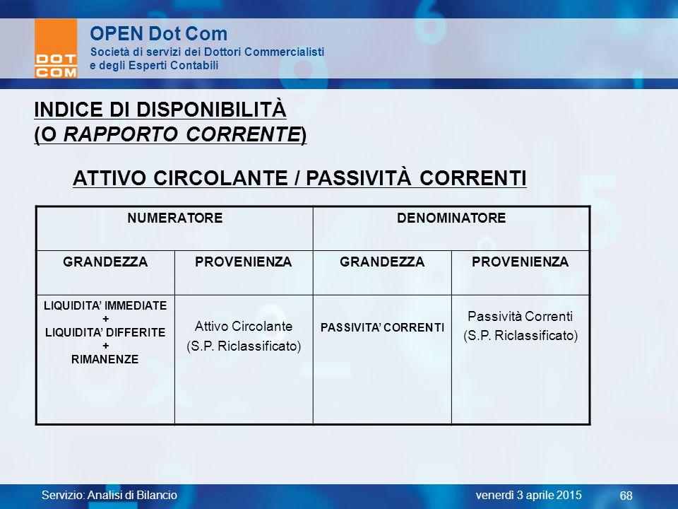 ATTIVO CIRCOLANTE / PASSIVITÀ CORRENTI