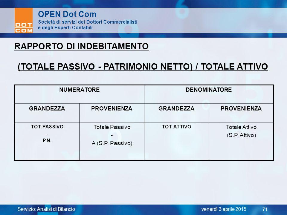 (TOTALE PASSIVO - PATRIMONIO NETTO) / TOTALE ATTIVO