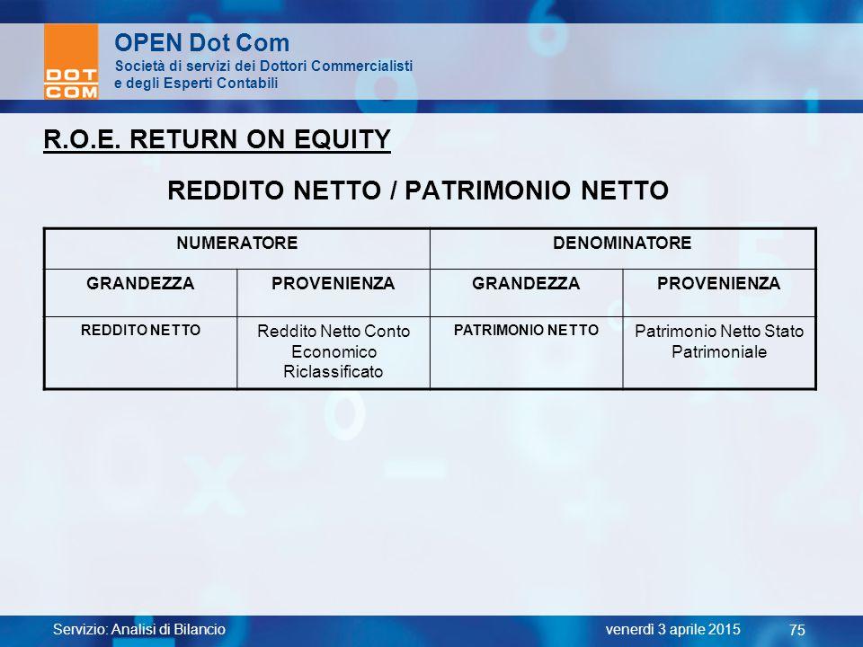 REDDITO NETTO / PATRIMONIO NETTO
