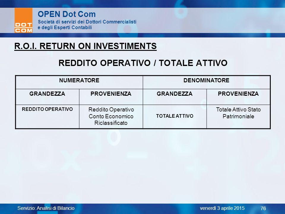 REDDITO OPERATIVO / TOTALE ATTIVO
