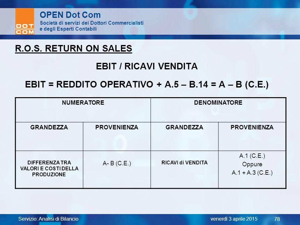 EBIT = REDDITO OPERATIVO + A.5 – B.14 = A – B (C.E.)