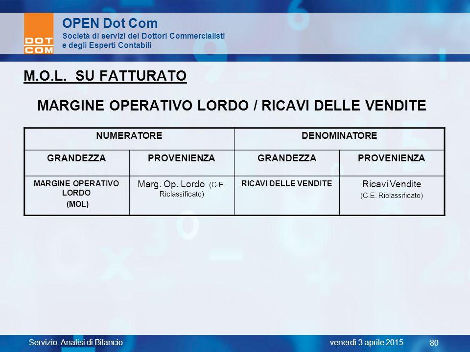 MARGINE OPERATIVO LORDO / RICAVI DELLE VENDITE MARGINE OPERATIVO LORDO