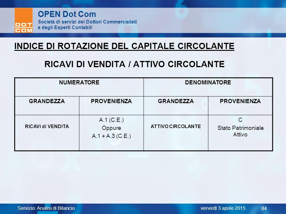 RICAVI DI VENDITA / ATTIVO CIRCOLANTE