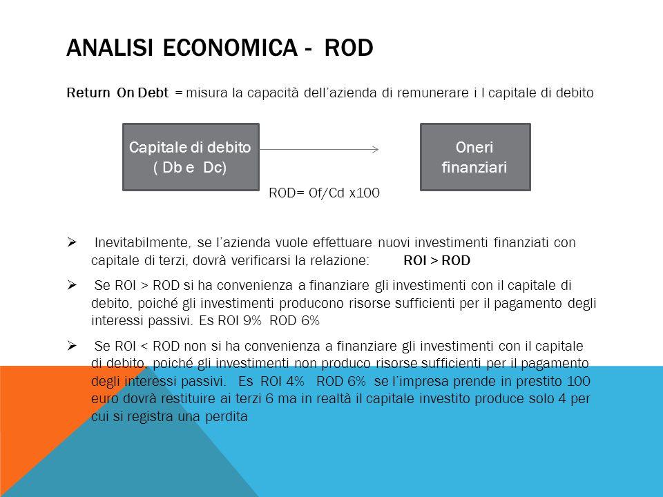Analisi economica - rod
