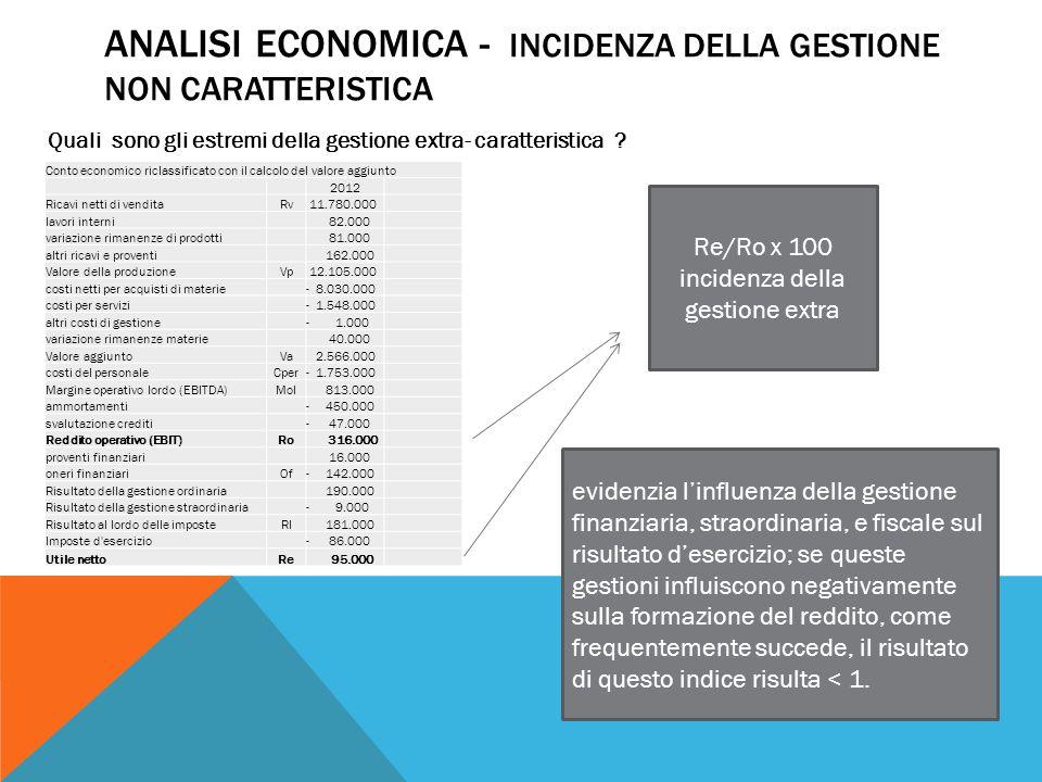 Analisi economica - incidenza della gestione non caratteristica