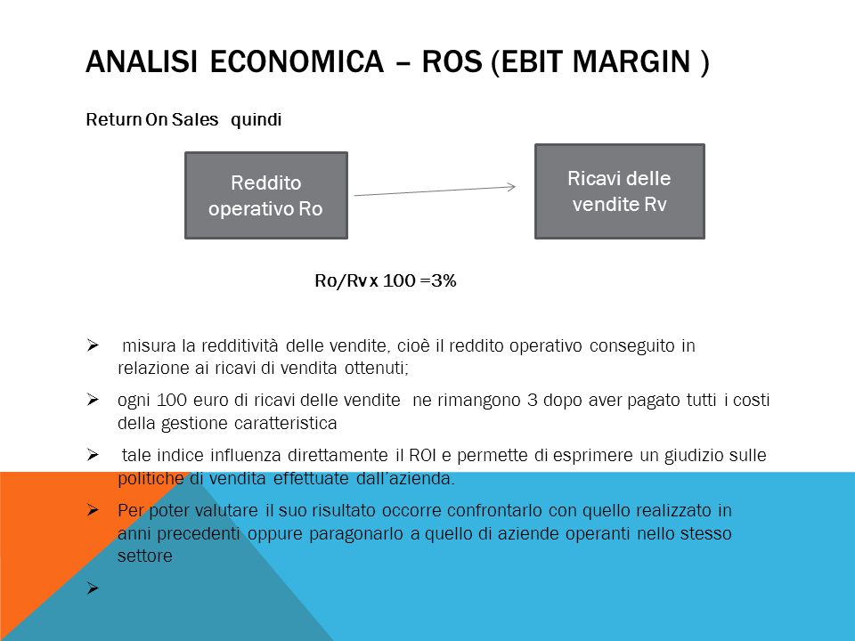 Analisi economica – ros (EBIT margin )