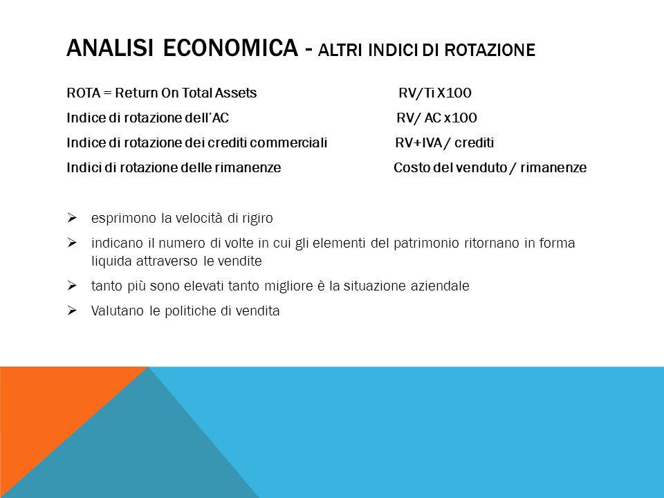 Analisi economica - ALTRI INDICI DI ROTAZIONE