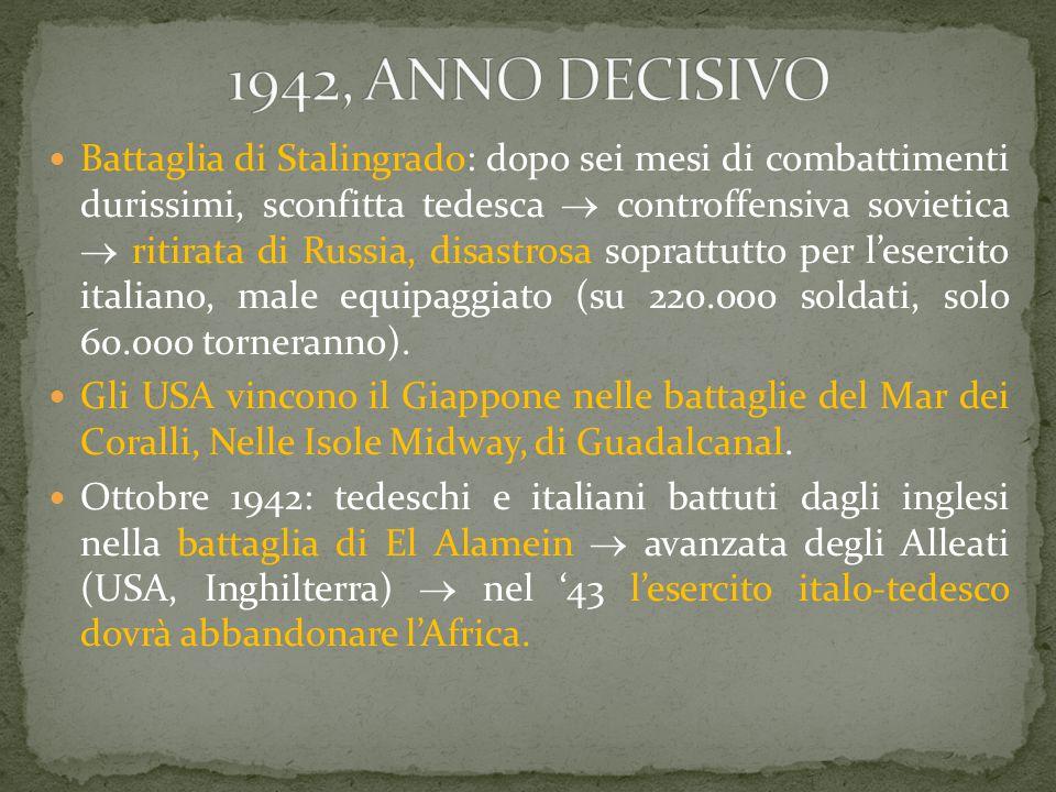 1942, ANNO DECISIVO