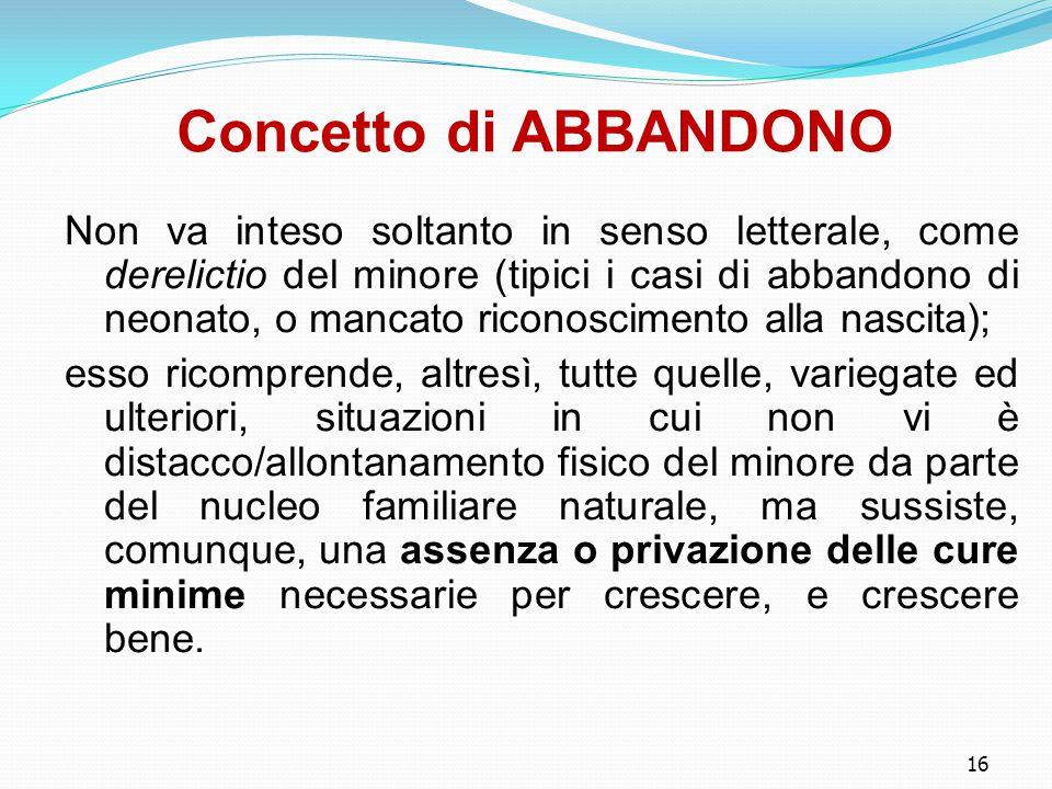 Concetto di ABBANDONO