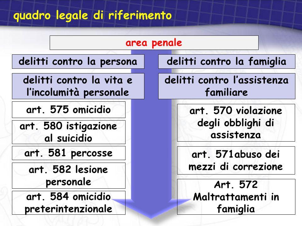 quadro legale di riferimento