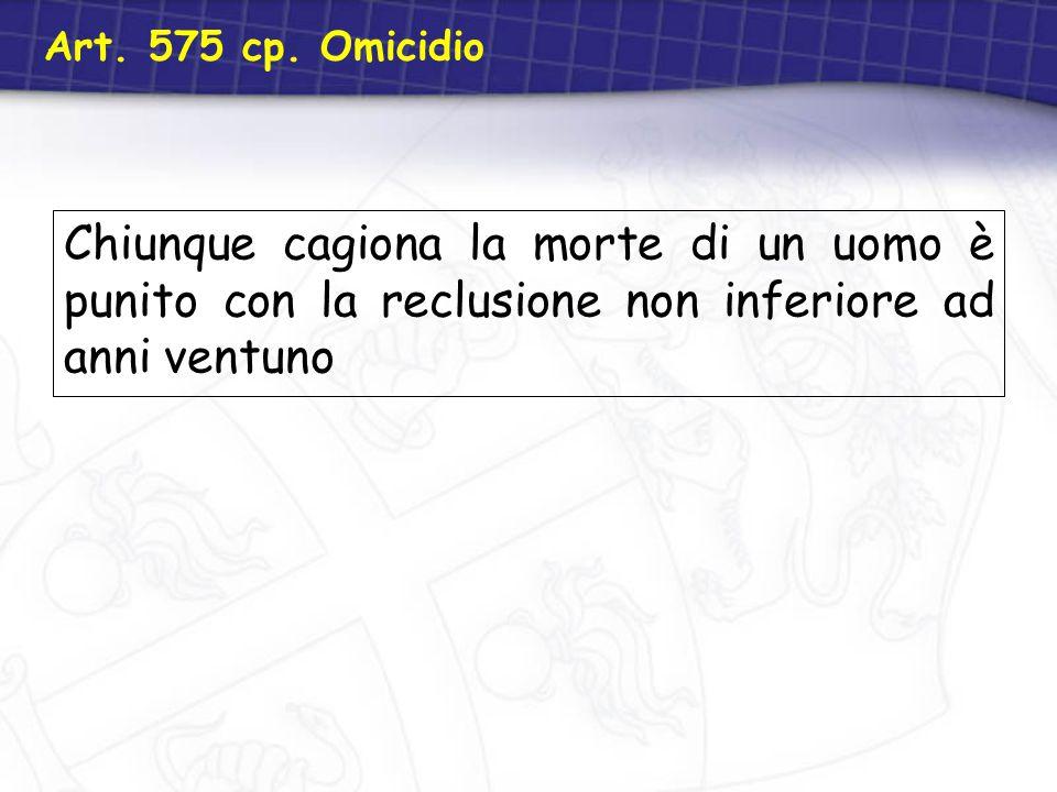 Art. 575 cp.