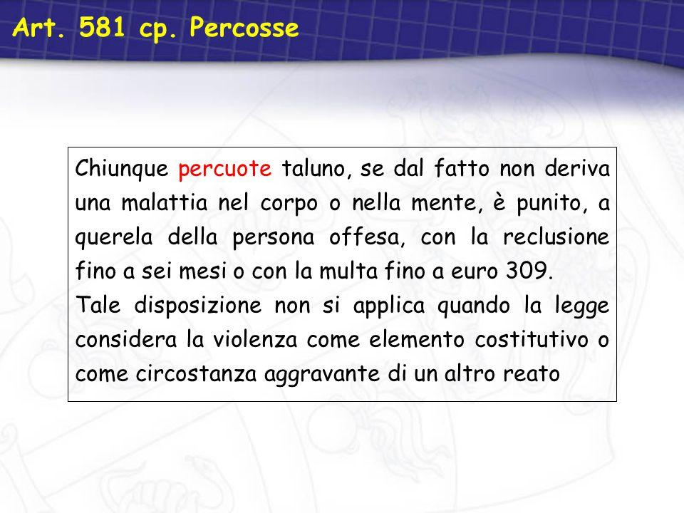 Art. 581 cp. Percosse