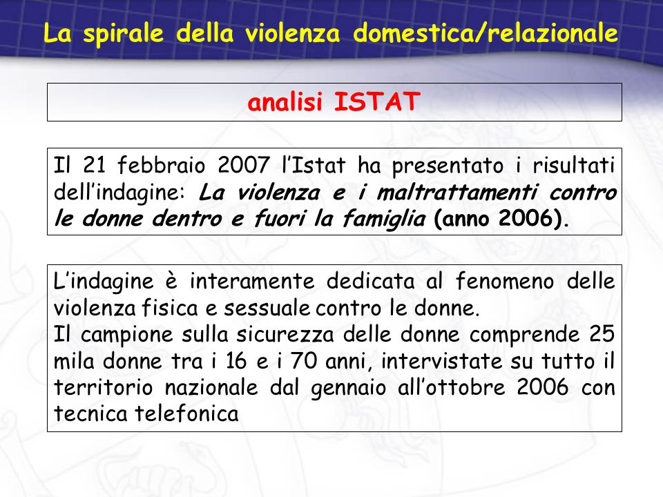 La spirale della violenza domestica/relazionale