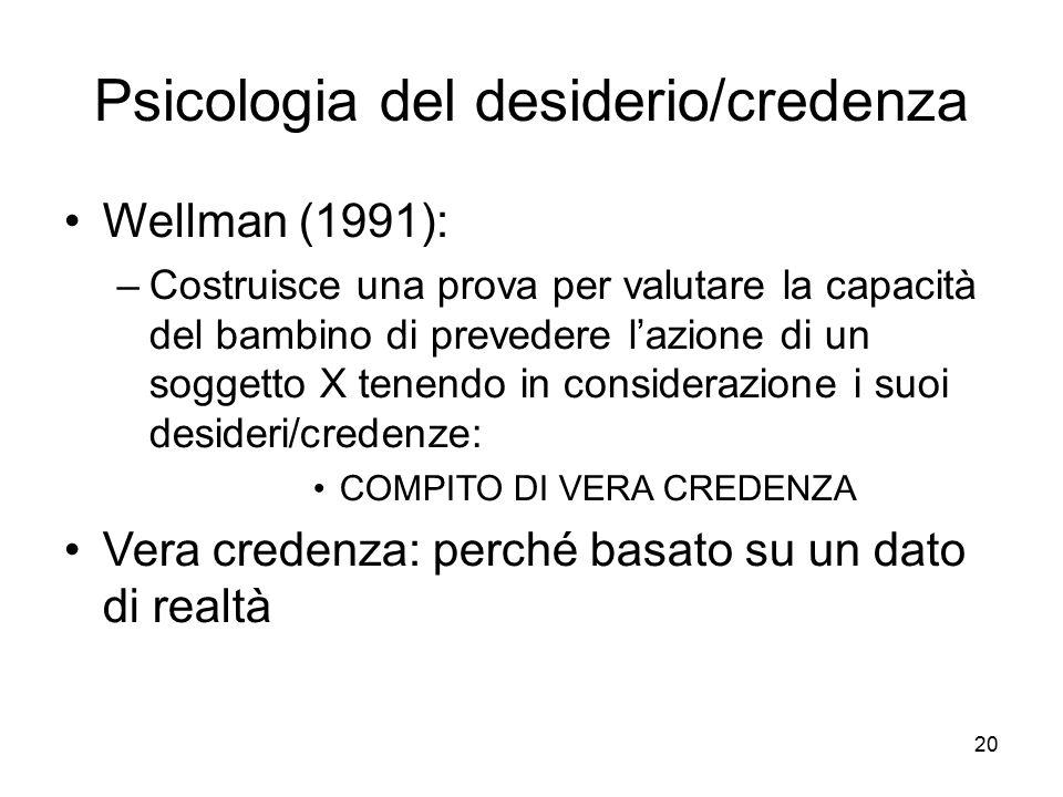 Psicologia del desiderio/credenza