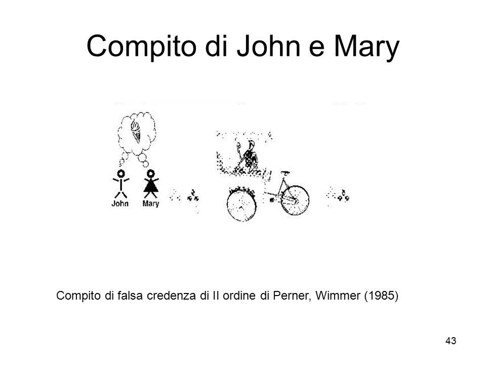 Compito di John e Mary Compito di falsa credenza di II ordine di Perner, Wimmer (1985) 43 43