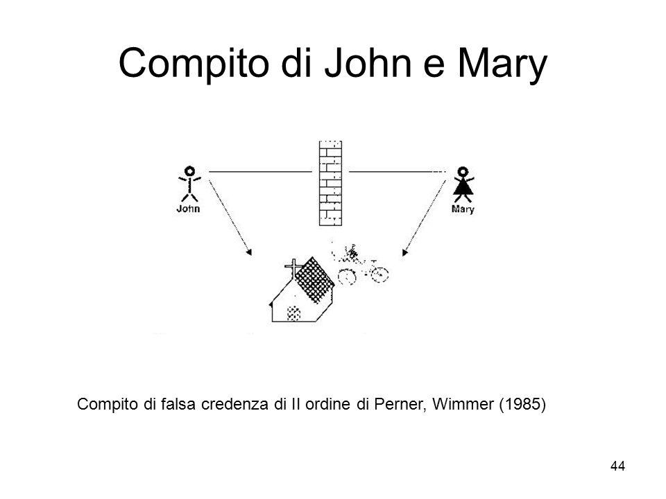 Compito di John e Mary Compito di falsa credenza di II ordine di Perner, Wimmer (1985) 44 44