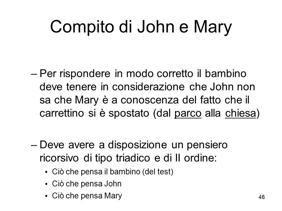 Compito di John e Mary