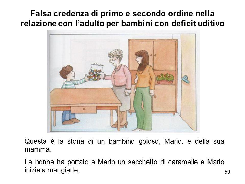 Falsa credenza di primo e secondo ordine nella relazione con l'adulto per bambini con deficit uditivo