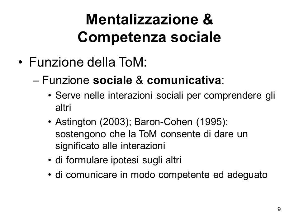 Mentalizzazione & Competenza sociale