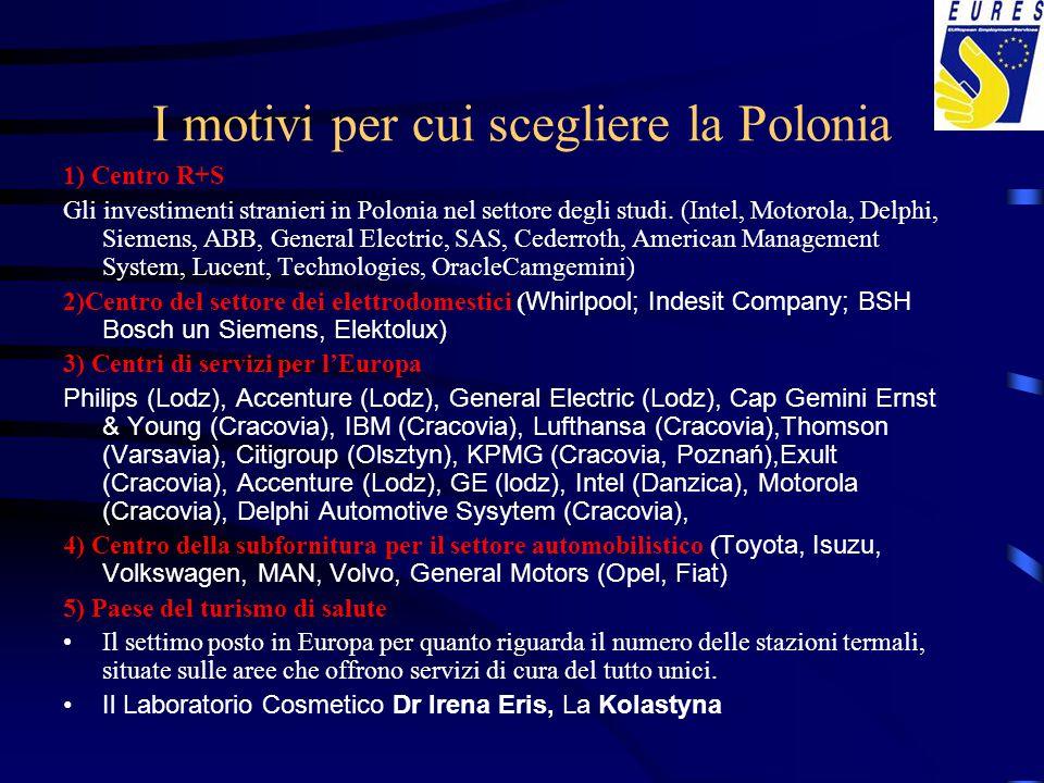 I motivi per cui scegliere la Polonia