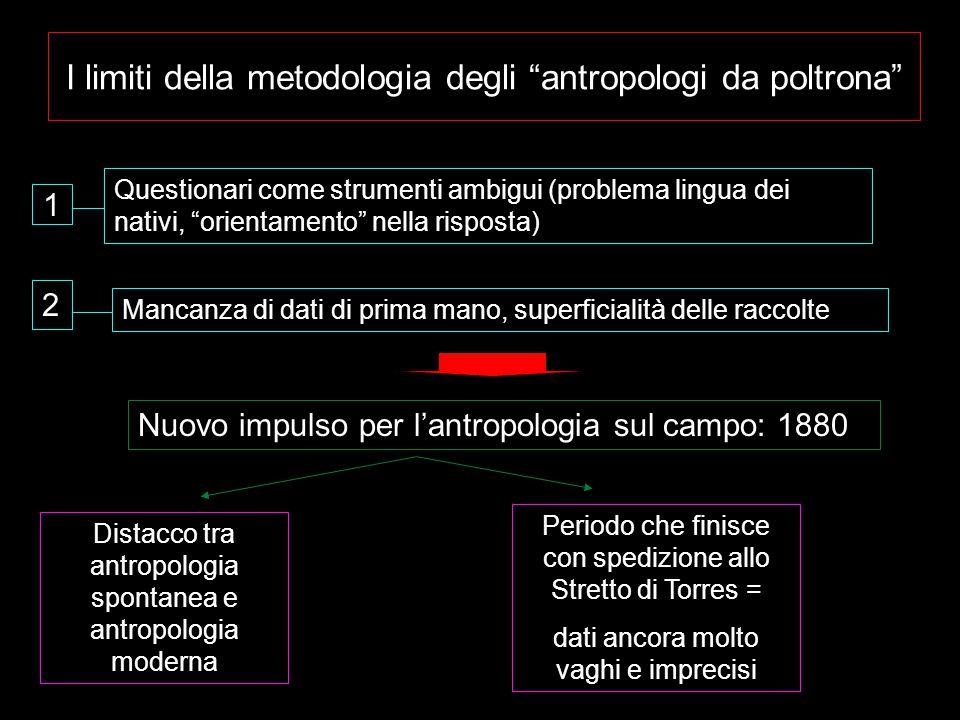 I limiti della metodologia degli antropologi da poltrona