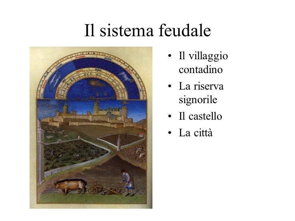 Il sistema feudale Il villaggio contadino La riserva signorile