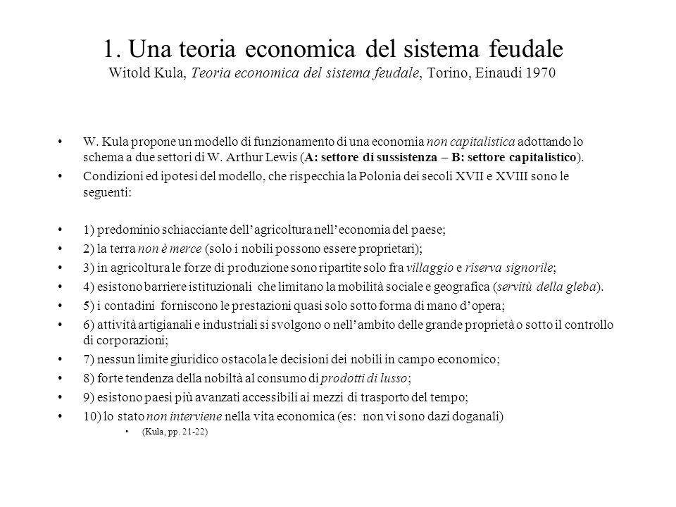 1. Una teoria economica del sistema feudale Witold Kula, Teoria economica del sistema feudale, Torino, Einaudi 1970