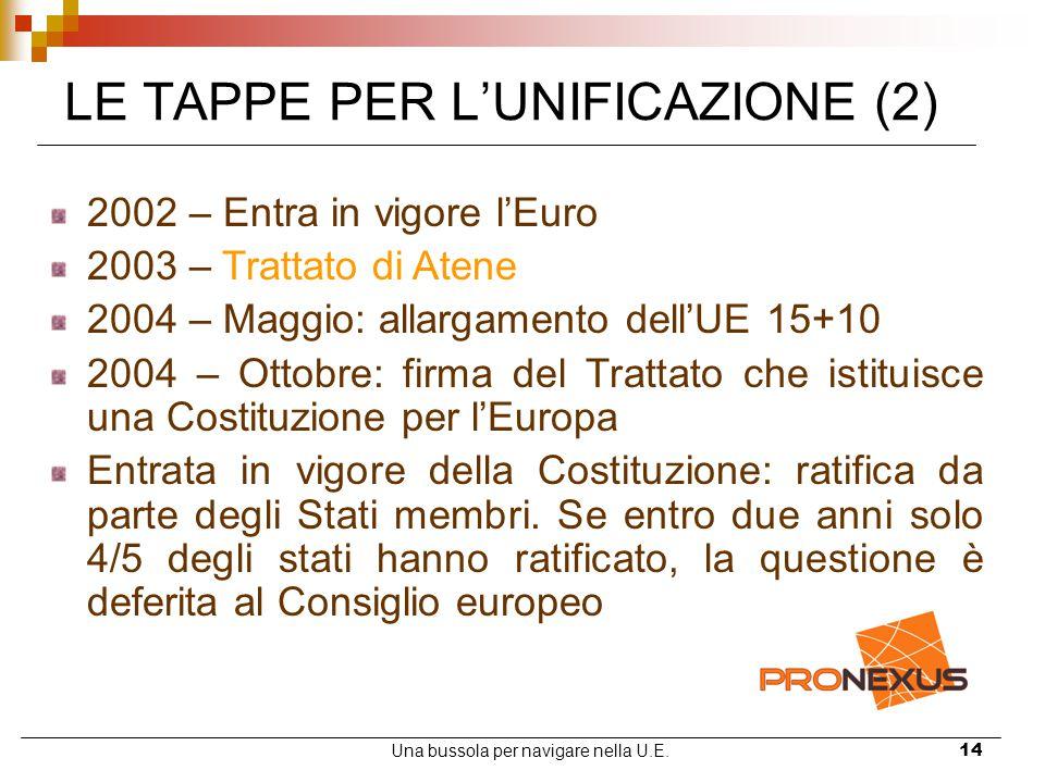 LE TAPPE PER L'UNIFICAZIONE (2)
