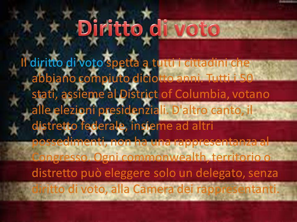 Diritto di voto