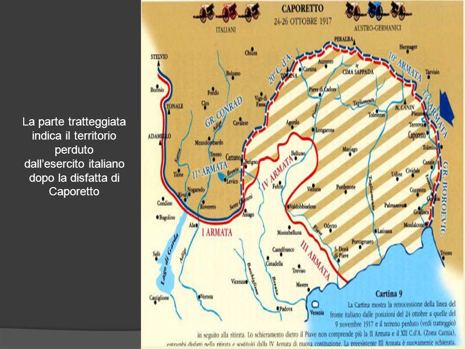 indica il territorio perduto dall'esercito italiano