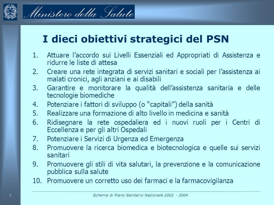 I dieci obiettivi strategici del PSN