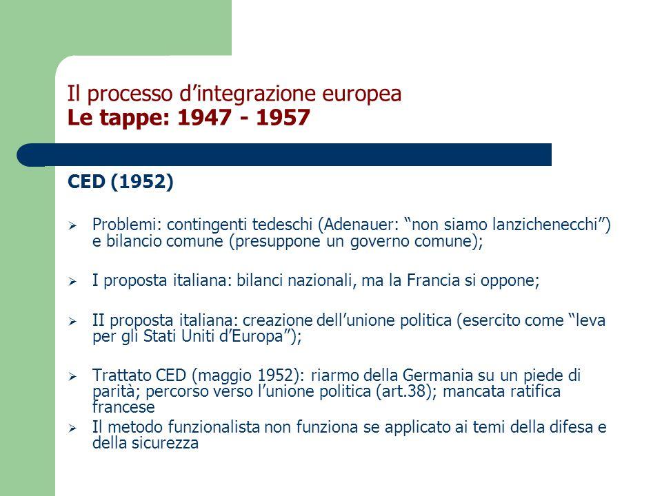 Il processo d'integrazione europea Le tappe: 1947 - 1957