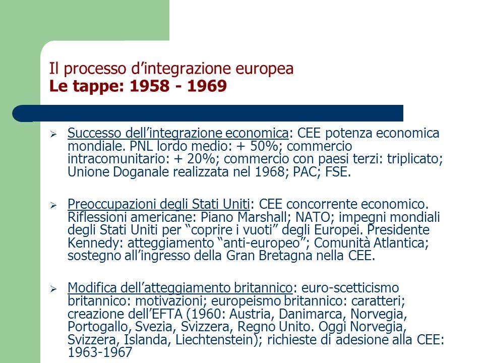 Il processo d'integrazione europea Le tappe: 1958 - 1969