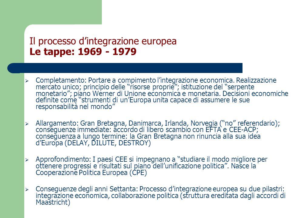 Il processo d'integrazione europea Le tappe: 1969 - 1979
