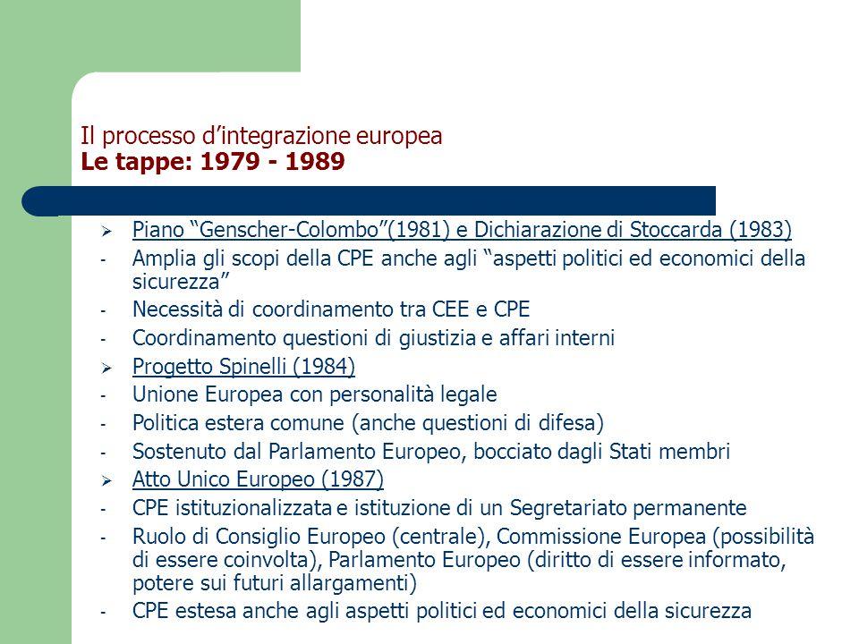 Il processo d'integrazione europea Le tappe: 1979 - 1989