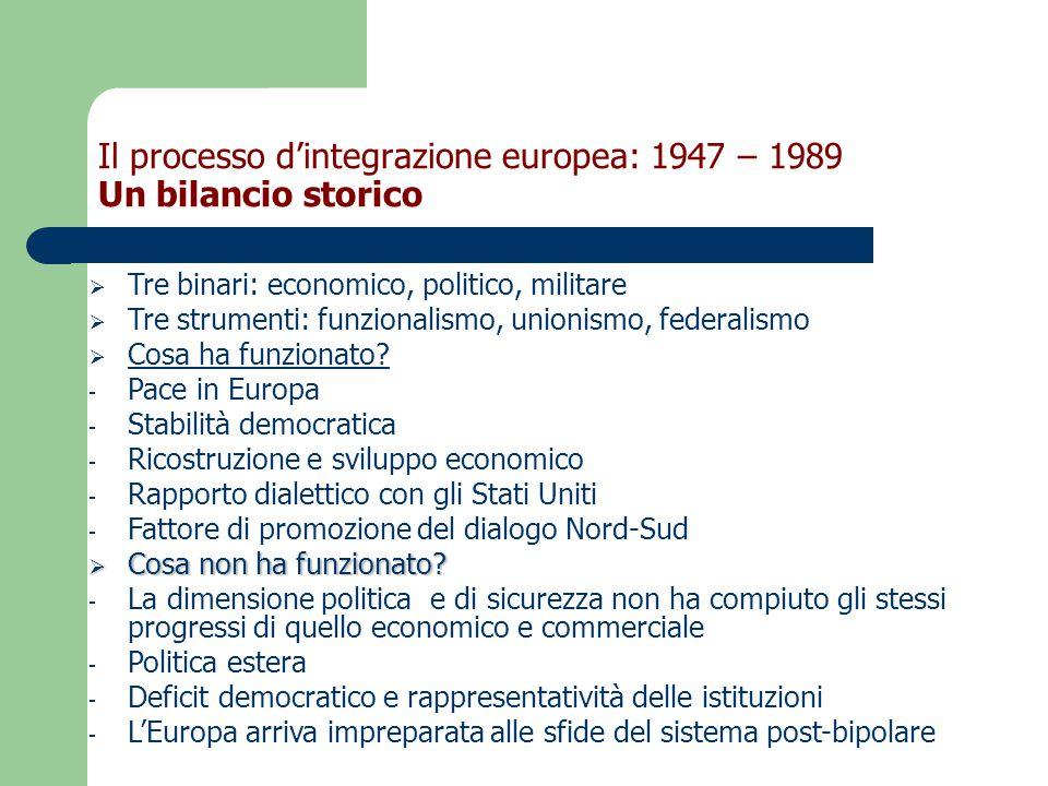 Il processo d'integrazione europea: 1947 – 1989 Un bilancio storico