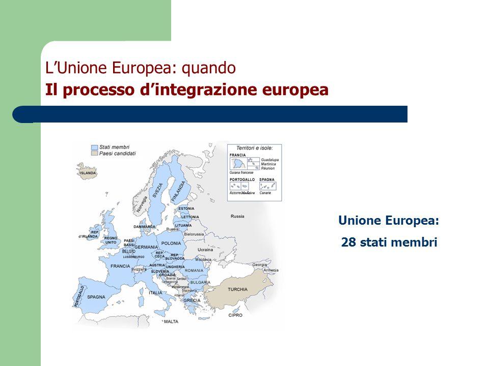 L'Unione Europea: quando Il processo d'integrazione europea