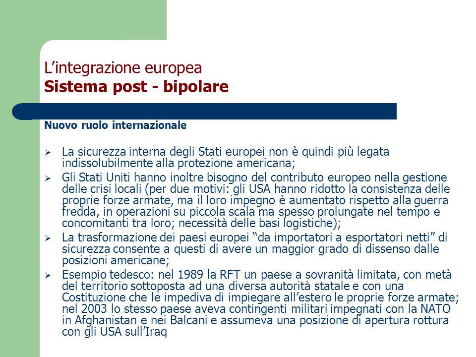 L'integrazione europea Sistema post - bipolare