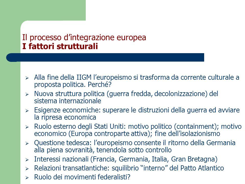 Il processo d'integrazione europea I fattori strutturali