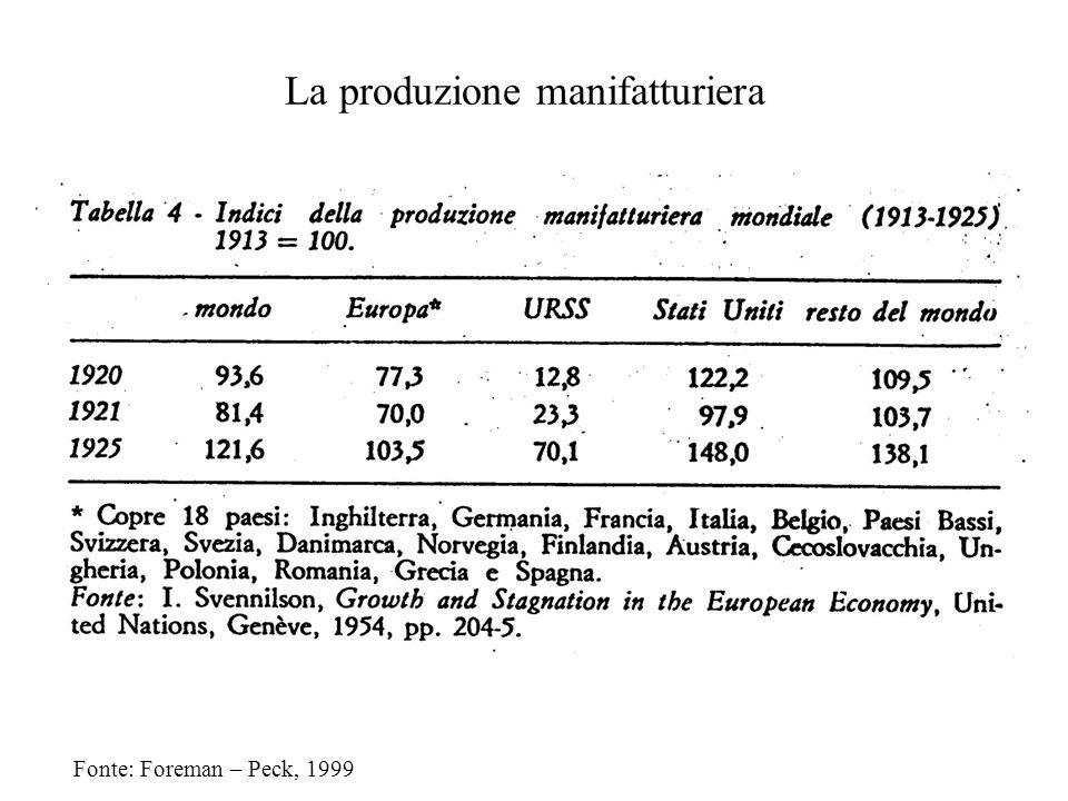 La produzione manifatturiera