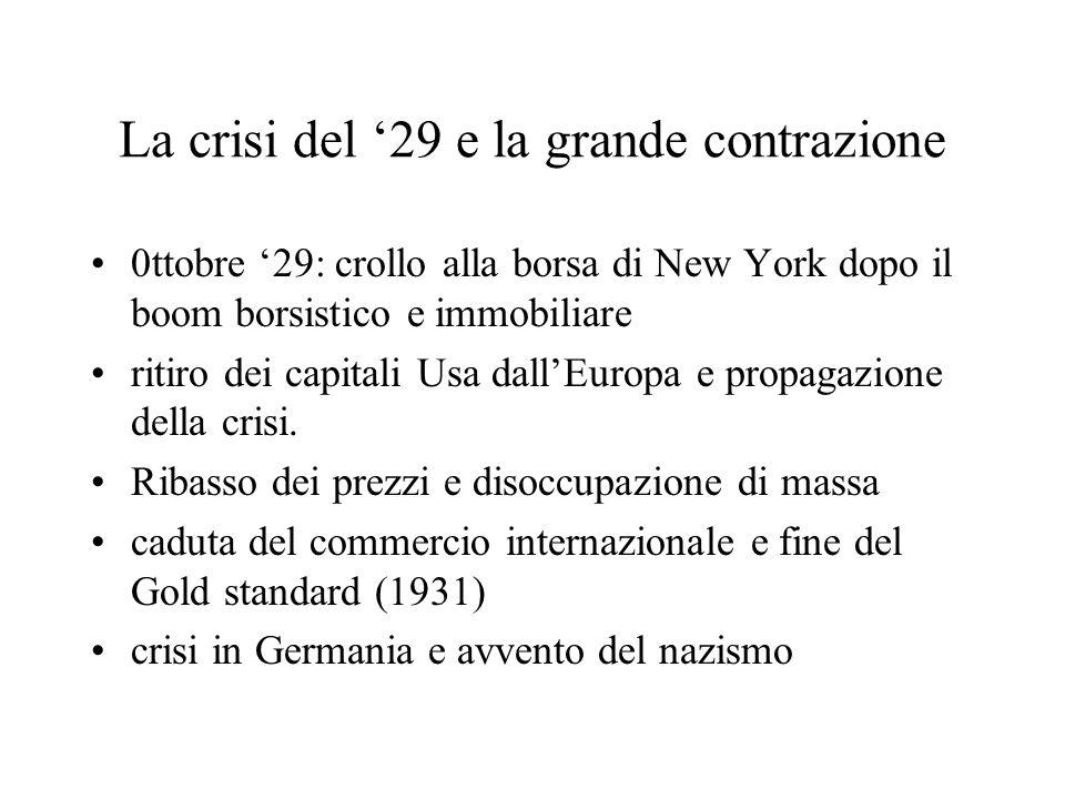 La crisi del '29 e la grande contrazione